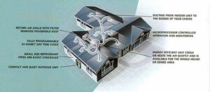 Is Ducted Air Conditioning Cheaper to Run?