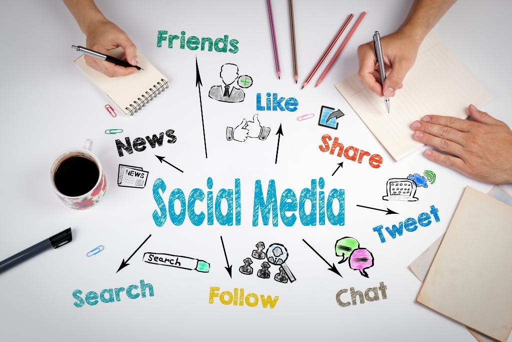 Free Marketing on Social Platforms