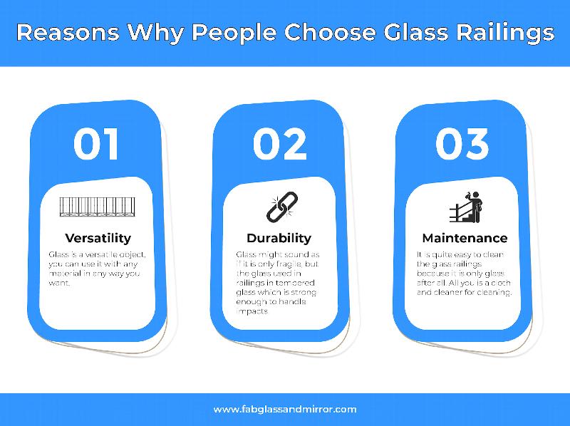 Reasons for choosing Glass Railing System