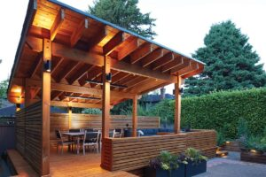 Should I Consider Covering My Patio Or Deck?