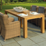 Want To Upgrade Your Patio? Here Are Some Ideas